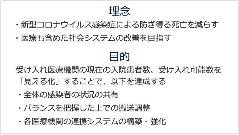 新型 コロナ ウイルス 北海道 札幌
