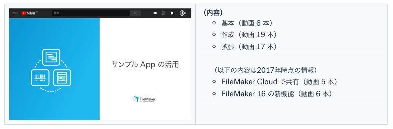 カスタム App アカデミー